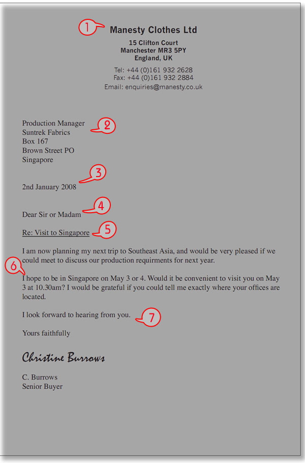 letterjpg – Parts of a Business Letter